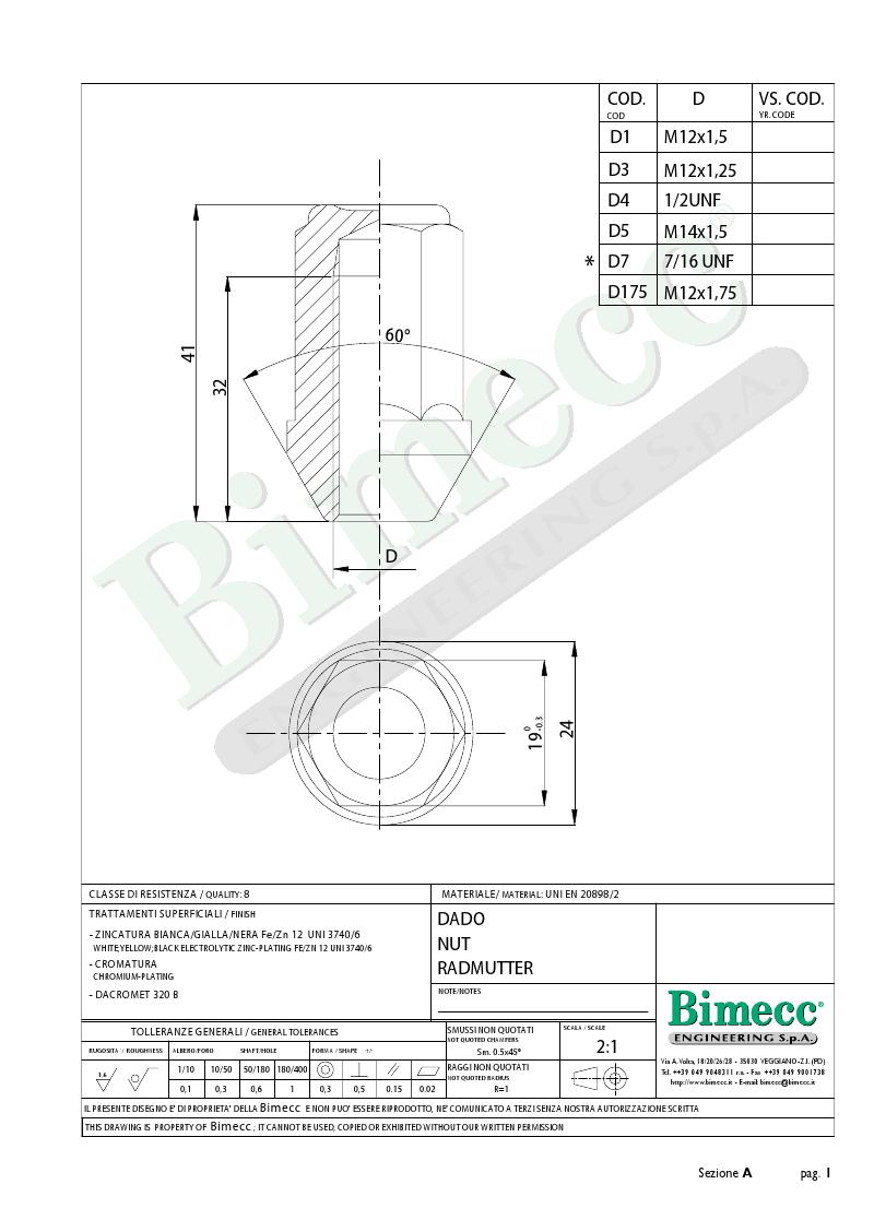 Гайка колесная D175 M12 x 1,75, конус, ключ 19 мм, закрытая